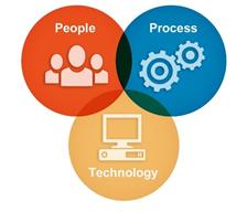 Pārmaiņu vadība, digitālā transformācija